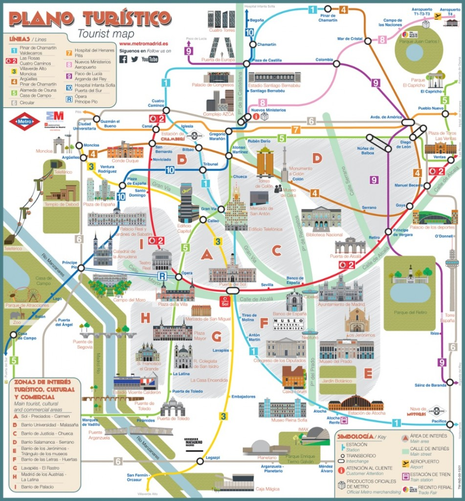 mapa turístico de madrid