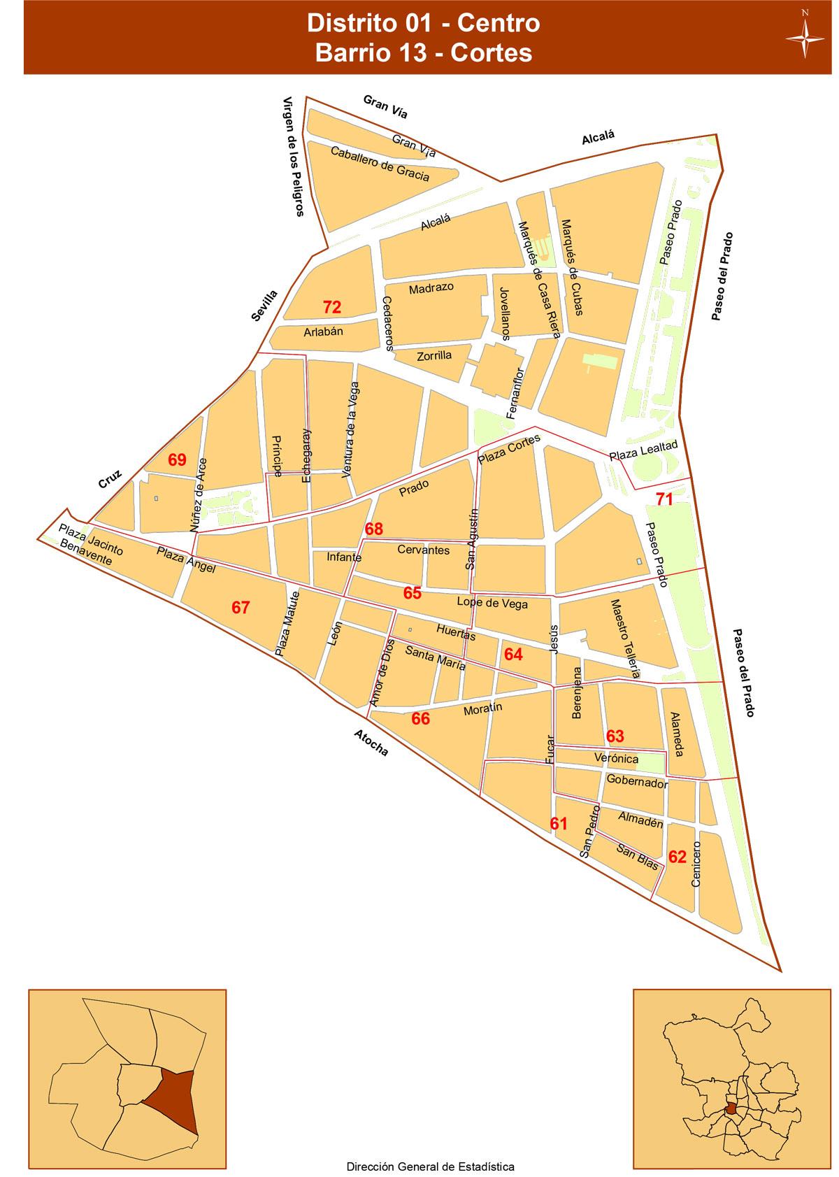 barrio-cortes-distrito-centro-madrid