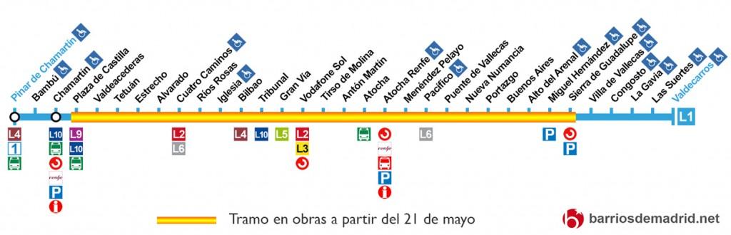 tramo obras linea 1 madrid 2016 cortes mapa metro