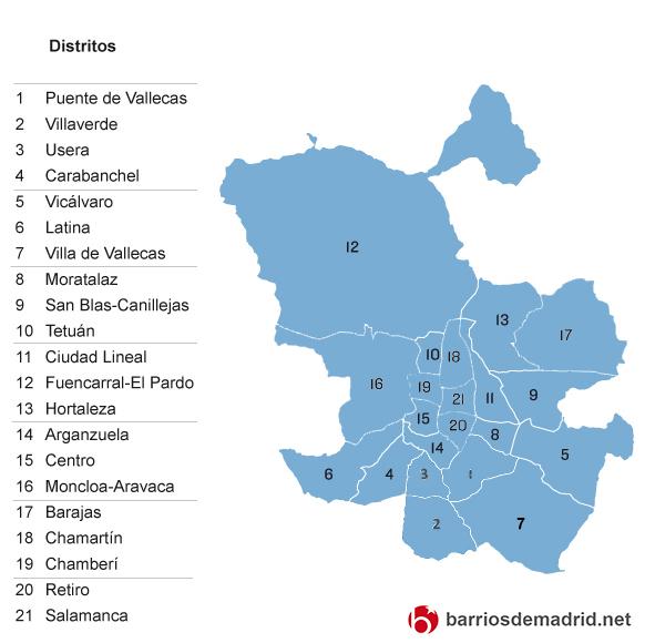 mapa de distritos Distritos madrid | Barrios de Madrid mapa de distritos