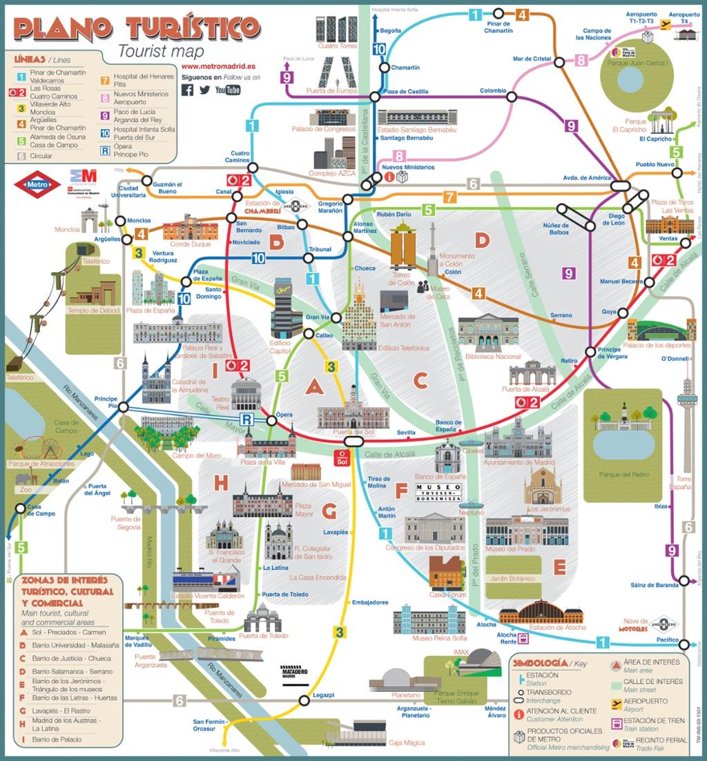Plano Turistico De Madrid Barrios De Madrid