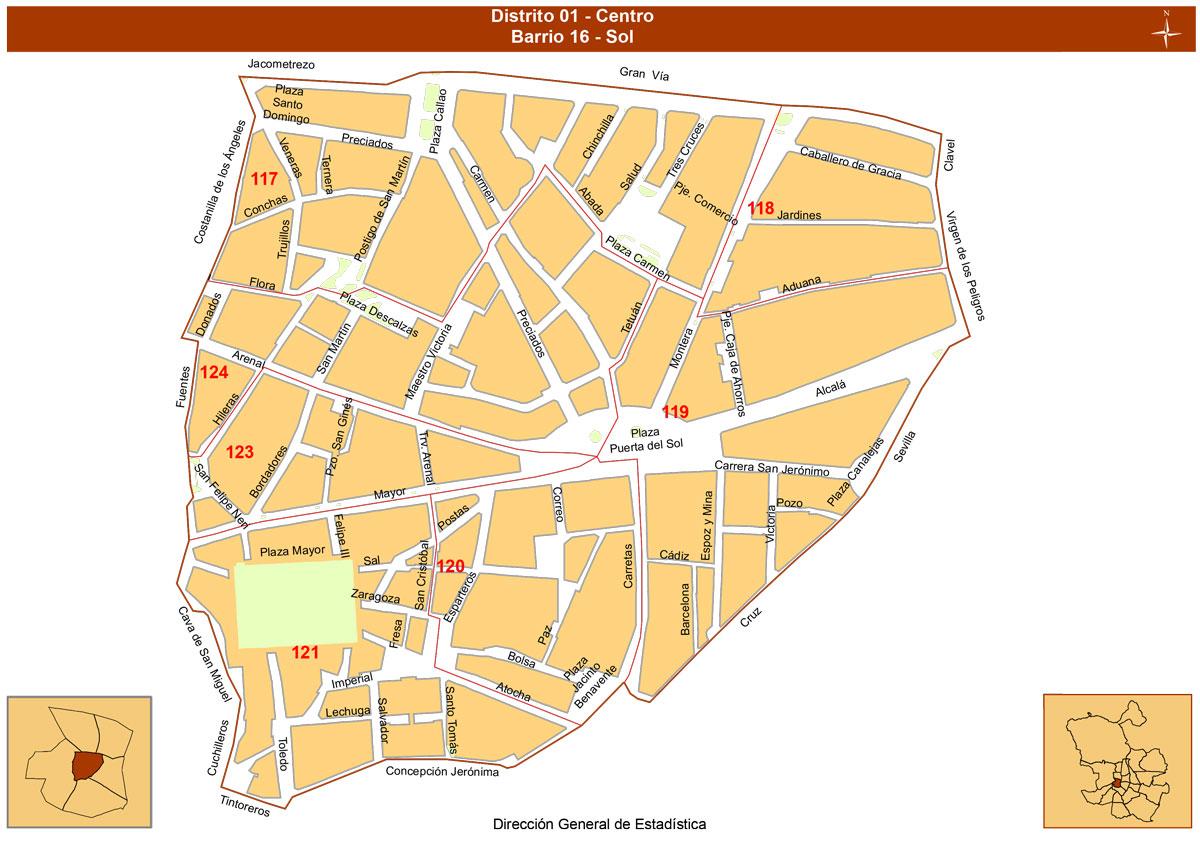 barrio-sol-distrito-centro-madrid